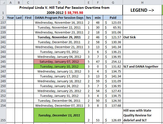 Principal Linda Hill out sick and making per session?