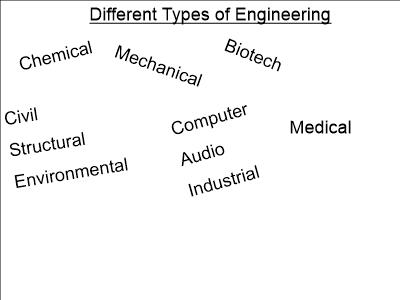 Intro to Engineering_14