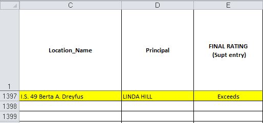 Superintendent Rating of Linda Hill 09-10