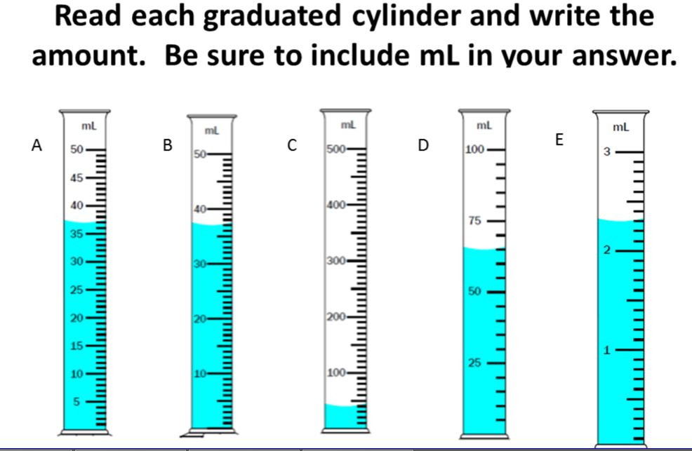 Mr zs graduated cylinder worksheet answers